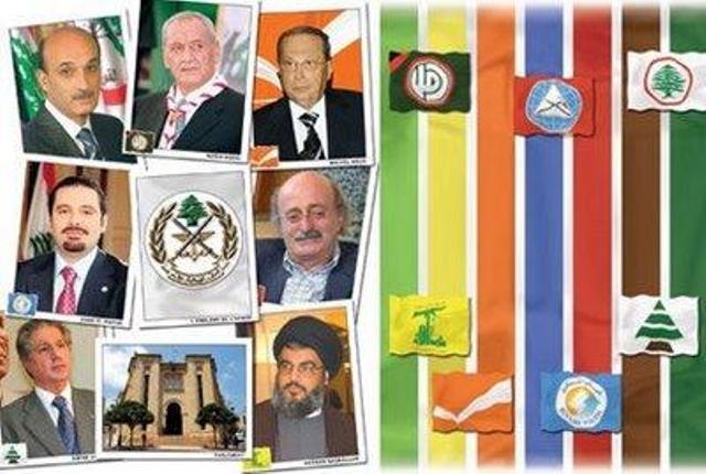تطور الأحزاب السياسية في لبنان