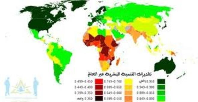 التنمية المستدامة وأبعادها الاجتماعية والاقتصادية والبيئية