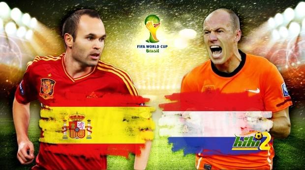 تشكيلة لاعبي منتخبي اسبانيا وهولندا