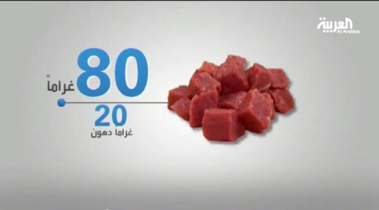 خبراء التغذية يحذرون من الإفراط في تناول اللحم