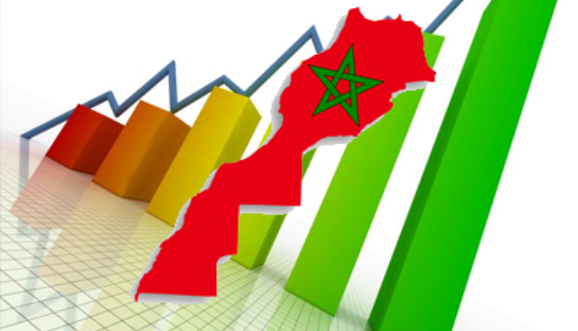المغرب يتقدم ب 14 درجة في مؤشر الحرية الاقتصادية لمؤسسة