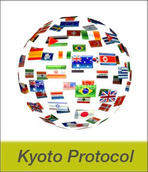 مضامين بروتوكول كيوتو حول المناخ