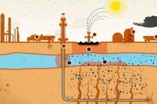 الغاز الصخري.. القنبلة الموقوتة