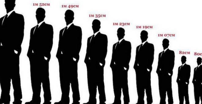 اكتشاف علاقة بين طول الشخص ودخله المالي