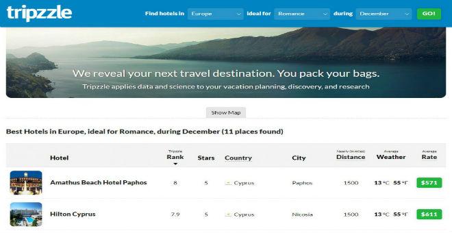 موقع لإيجاد الفنادق بحسب اهتمامات المسافرين