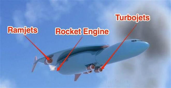 إيرباص تصمم طائرة تفوق سرعة الصوت 4 مرات