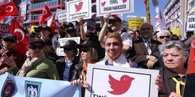 تركيا حرية التعبير
