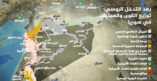 خطة بوتين في سوريا: تناقضات استراتيجية وانسدادات سياسية