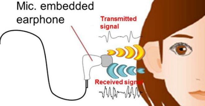 قريبا.. الهاتف الذكي قد يستخدم آذاننا للتحقق من هوية المتصل