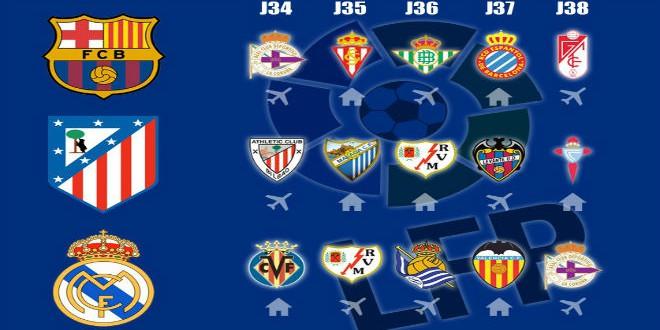 مباريات برشلونة المتبقية