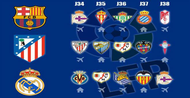 مباريات برشلونة المتبقية تقربه من اللقب