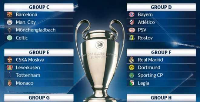 دوري الأبطال : ريال مدريد وبرشلونة في مجموعتين سهلتين