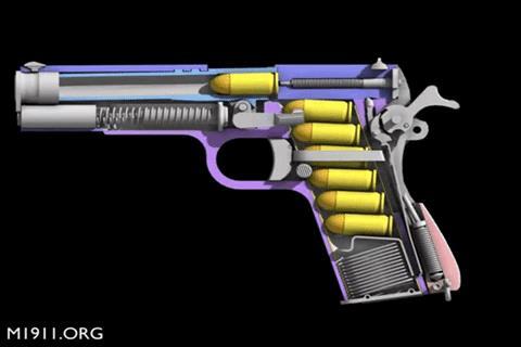 آلية عمل المسدس