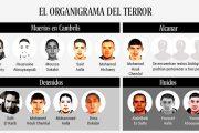اللمسات الأخيرة لهجومي برشلونة وكامبريلس تمت في المغرب
