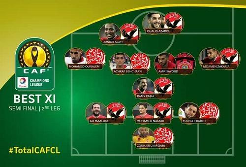 5 لاعبين مغاربة في تشكيلة دور النصف دوري الأبطال