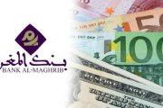 بنك المغرب: الدرهم يرتفع مقابل الدولار وينخفض مقابل الأورو