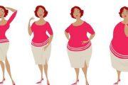 اتبعي هذه الحمية من أجل حرق الدهون في ظرف 3 أيام فقط