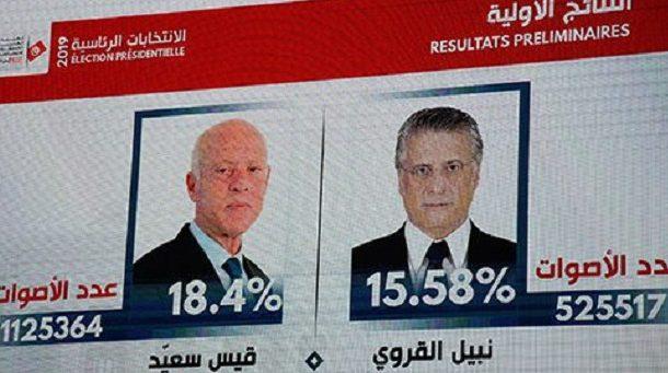 تونس.. الجولة الثانية من الانتخابات الرئاسية ستجرى في أكتوبر